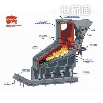 热能工厂    能源工厂