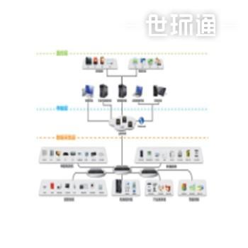 站房运行环境一体化智能监控系统
