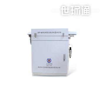 ZYF-601脱硝氨逃逸在线监测系统