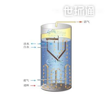 Clear FAR气浮发酵罐