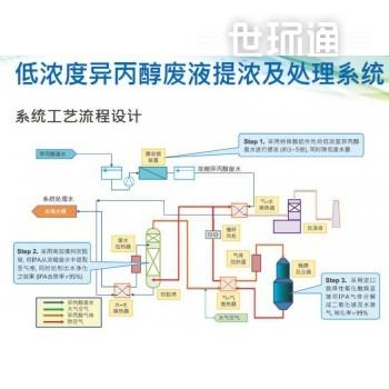 低浓度异丙醇废液提浓及处理系统