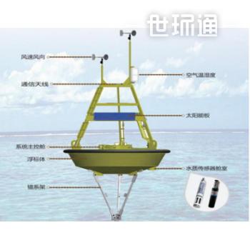 浮标型全自动水质监测系统