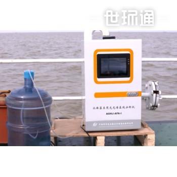 水体藻类荧光光谱在线分析仪