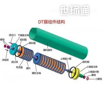 DTRO膜片  DTRO膜柱 过滤膜