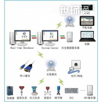 开仪物联网平台系统