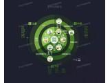 「干货」智慧水务产业链代表企业全景生态图