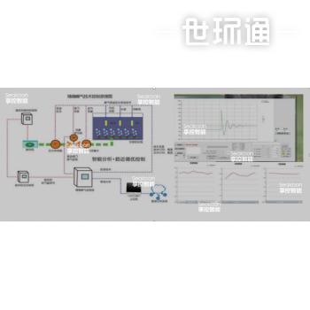精准曝气控制系统