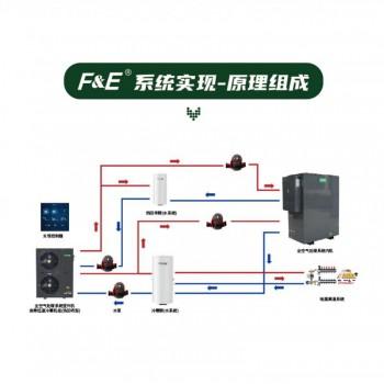 F&E五恒全空气