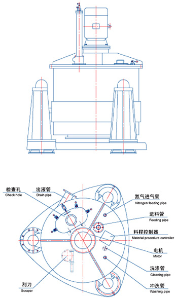 平板上悬式刮刀卸料全自动离心机
