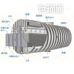 卧管喷膜(HSF)
