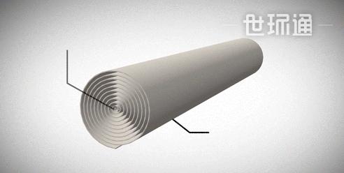 纳滤:螺旋缠绕元件