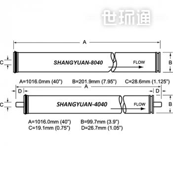 SHANGYUAN®工业型纳滤膜元件