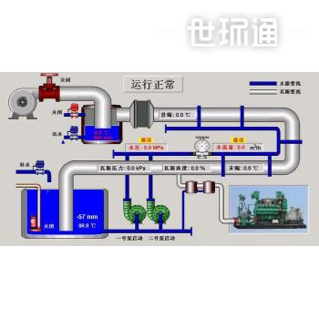 产品名称:阀门电机自动控制系统