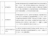 生态环境部:关于控制副产三氟甲烷排放的通知