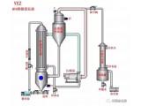 三效蒸发器组成及原理等 以及应用于高含盐废水处理实例