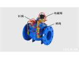 600X水利电动控制阀工作原理,调试方法,使用说明