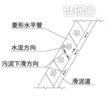 水平管沉淀分离技术