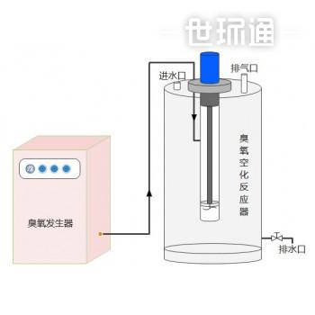 臭氧空化反应器